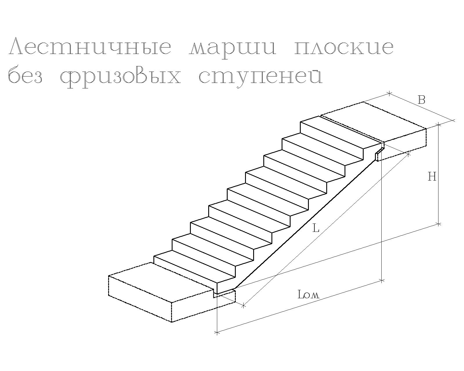 Лестничные марши плоские без фризовых ступеней