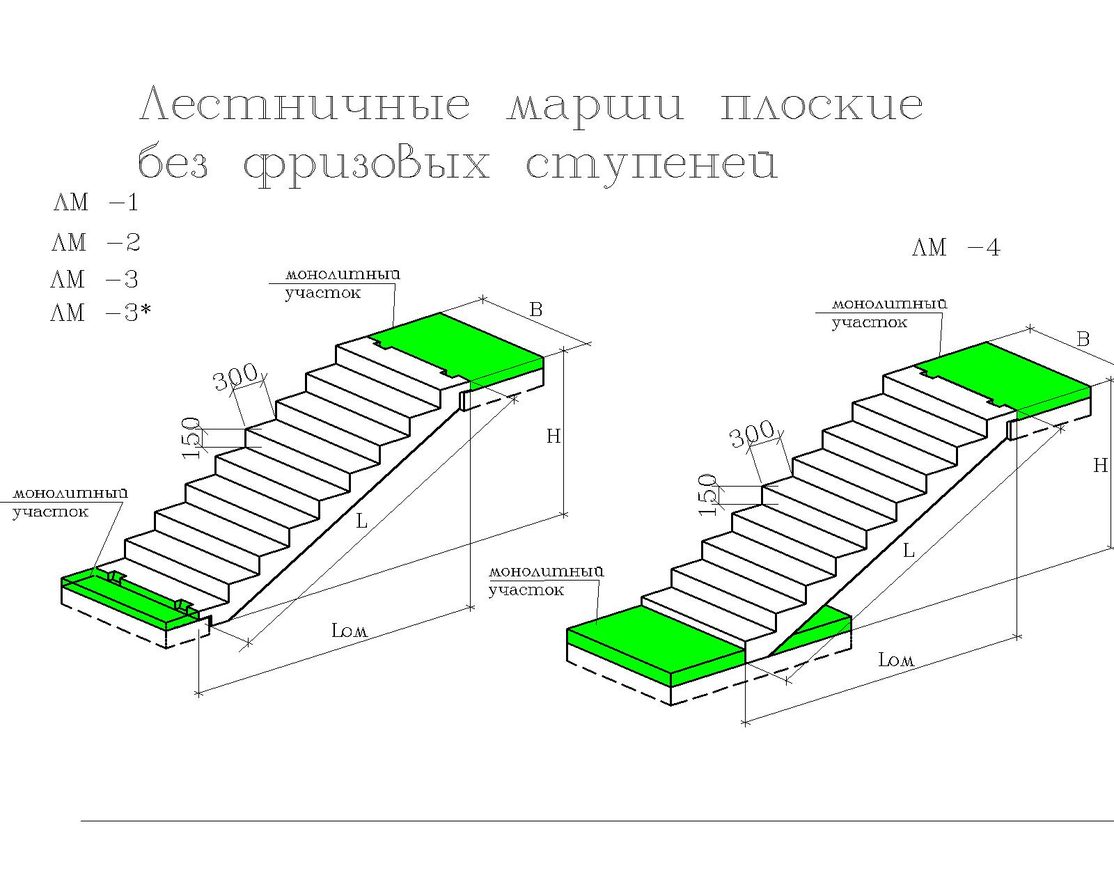 Лестничные марши плоские без фризовых ступеней2