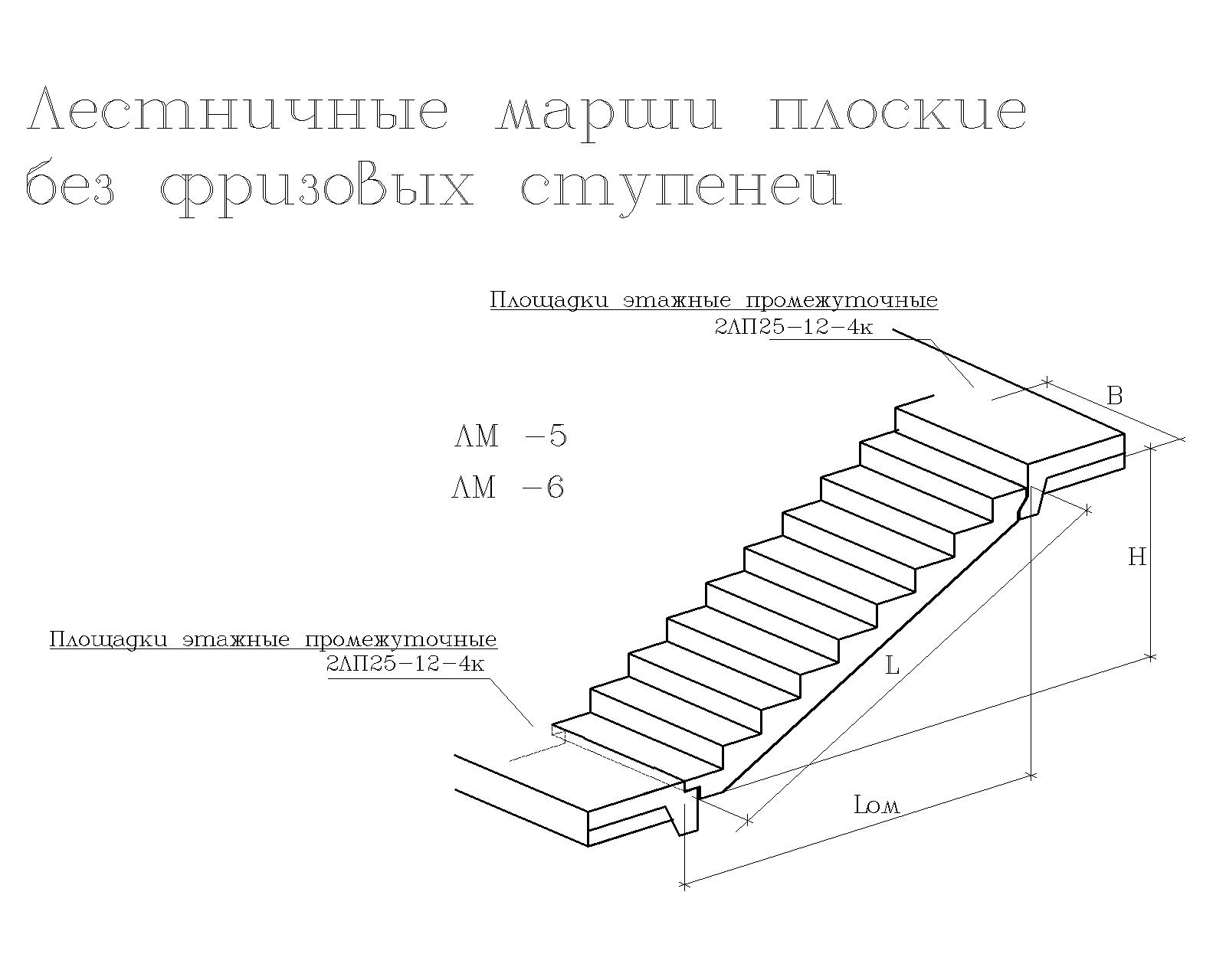 Лестничные марши плоские без фризовых ступеней3