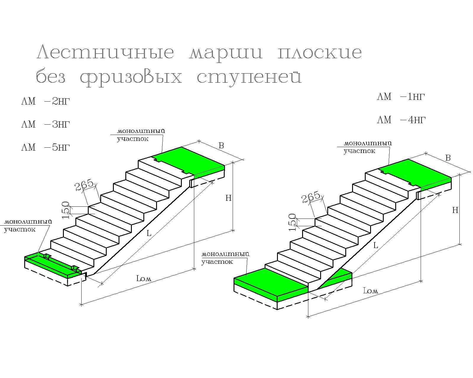 Лестничные марши плоские без фризовых ступеней4