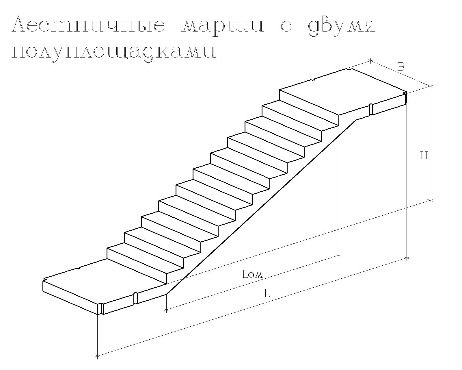 Лестничные марши с двумя полуплощадками
