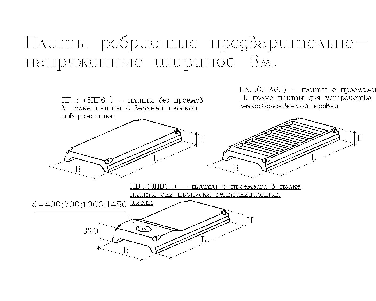 плиты ребристые предварительно-напряженные 3м